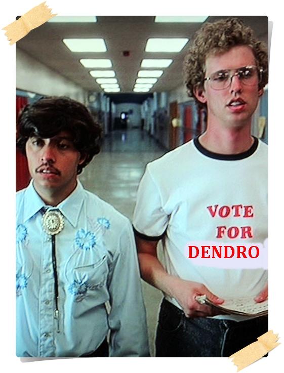 Dendro dating